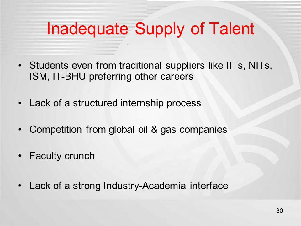 Inadequate Supply of Talent Students even from traditional suppliers like IITs, NITs, ISM, IT-BHU preferring other careers Lack of a structured intern