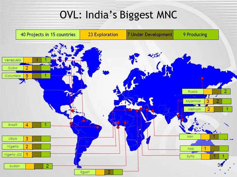 OVL: India's Biggest MNC Venezuela 1 1 40 Projects in 15 countries 23 Exploration9 Producing7 Under Development 2 Cuba 5 Columbia 1 4 Brazill 1 3 Liby