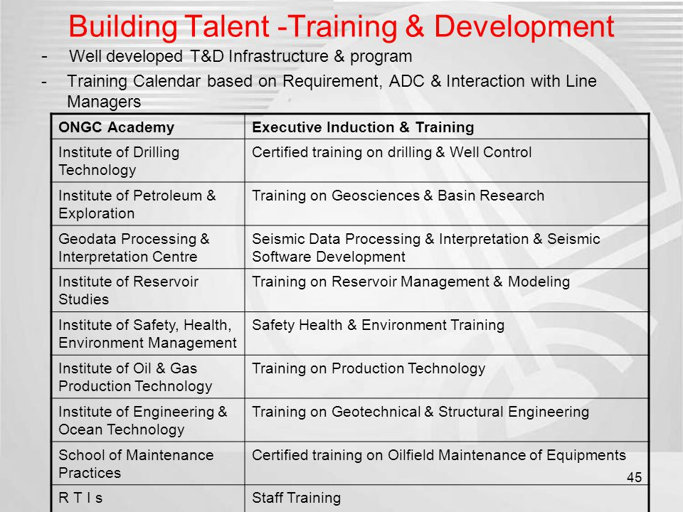 Building Talent -Training & Development - Well developed T&D Infrastructure & program -Training Calendar based on Requirement, ADC & Interaction with