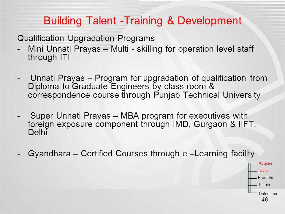 Building Talent -Training & Development Qualification Upgradation Programs -Mini Unnati Prayas – Multi - skilling for operation level staff through IT