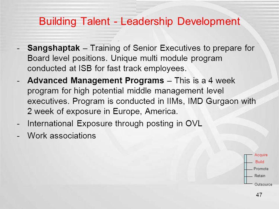 Building Talent - Leadership Development -Sangshaptak – Training of Senior Executives to prepare for Board level positions. Unique multi module progra