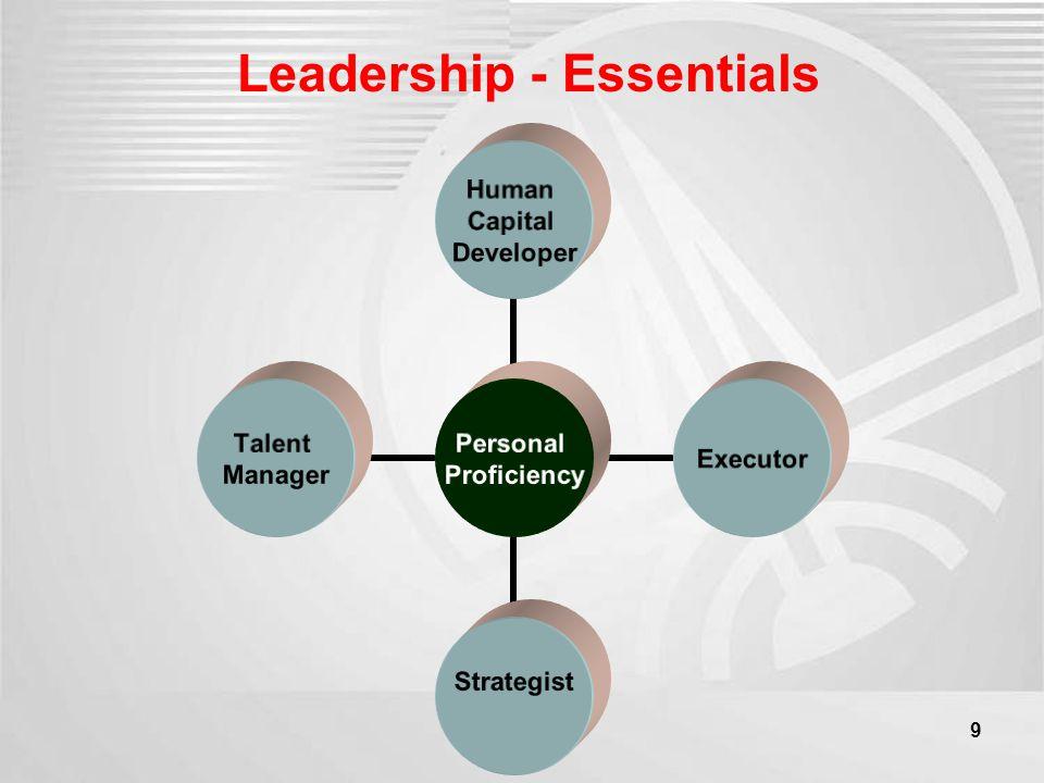 Personal Proficiency Human Capital Developer Executor StrategistTalent Manager Leadership - Essentials 9