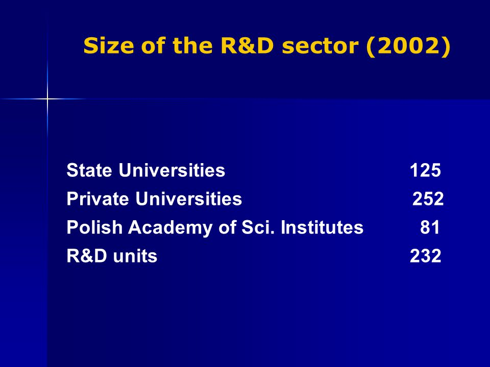 State Universities 125 Private Universities 252 Polish Academy of Sci.