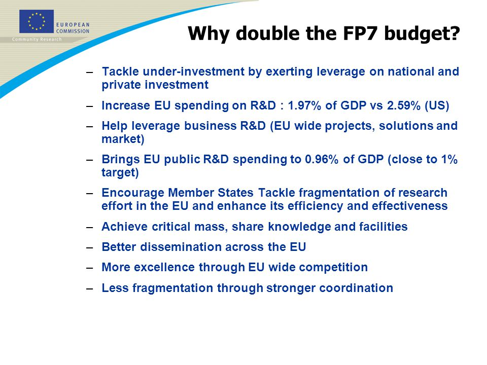 Why double the FP7 budget.