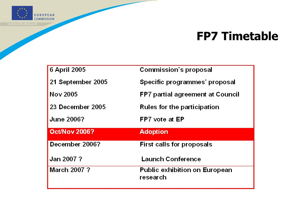 FP7 Timetable