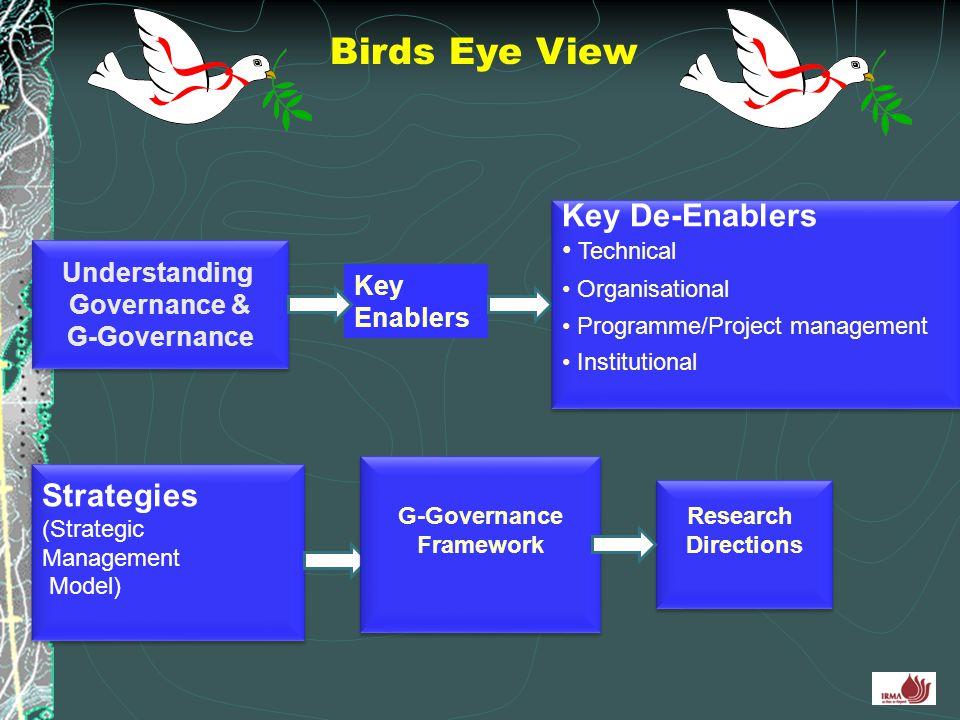 Strategies (Strategic Management Model) Strategies (Strategic Management Model) Understanding Governance & G-Governance Understanding Governance & G-G