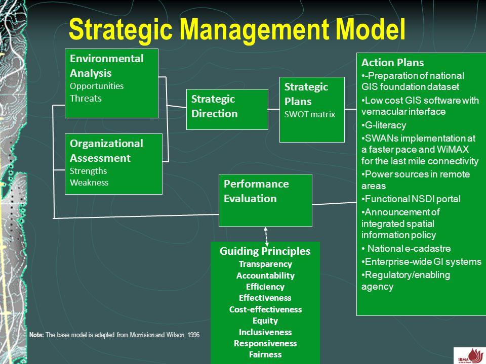 Environmental Analysis Opportunities Threats Organizational Assessment Strengths Weakness Action Plans -Preparation of national GIS foundation dataset