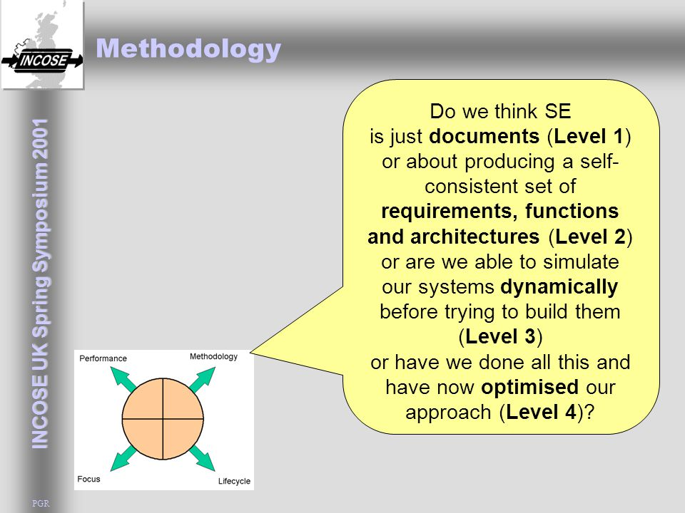INCOSE UK Spring Symposium 2001 PGR Methodology Do we think SE is just documents (Level 1) or about producing a self- consistent set of requirements, functions and architectures (Level 2) or are we able to simulate our systems dynamically before trying to build them (Level 3) or have we done all this and have now optimised our approach (Level 4)?
