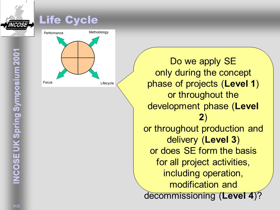 INCOSE UK Spring Symposium 2001 PGR Life Cycle Do we apply SE only during the concept phase of projects (Level 1) or throughout the development phase (Level 2) or throughout production and delivery (Level 3) or does SE form the basis for all project activities, including operation, modification and decommissioning (Level 4)?