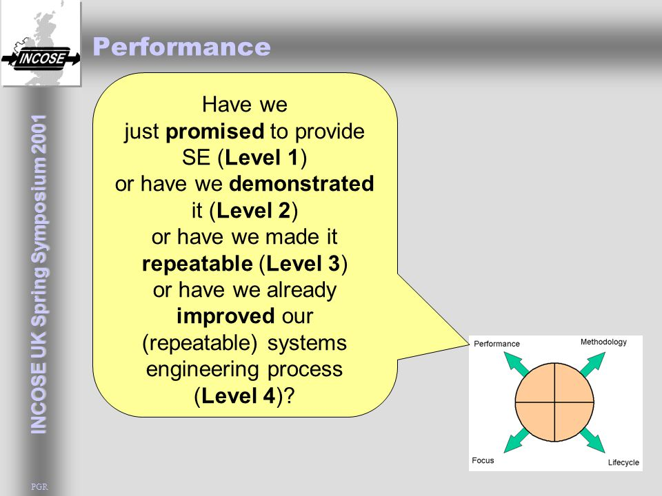 INCOSE UK Spring Symposium 2001 PGR Performance Have we just promised to provide SE (Level 1) or have we demonstrated it (Level 2) or have we made it