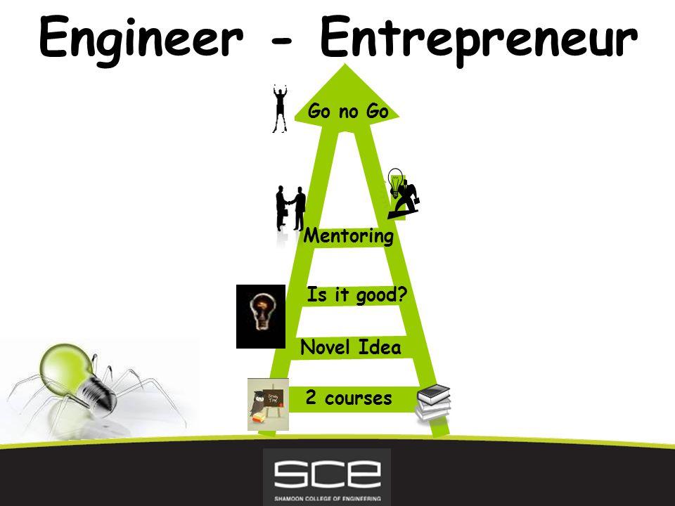Engineer - Entrepreneur 2 courses Novel Idea Mentoring Is it good Go no Go
