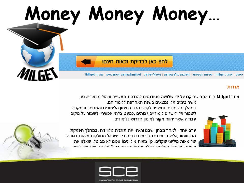 Money Money Money…