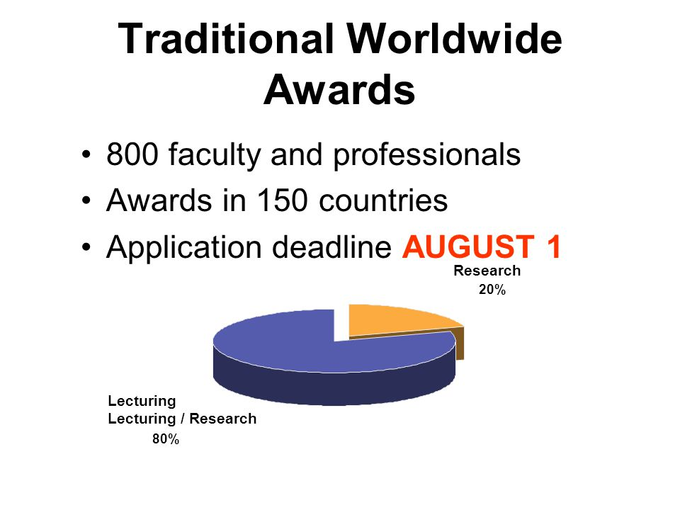 Traditional Worldwide Awards 800 faculty and professionals Awards in 150 countries Application deadline AUGUST 1 Lecturing Lecturing / Research 80% Research 20%