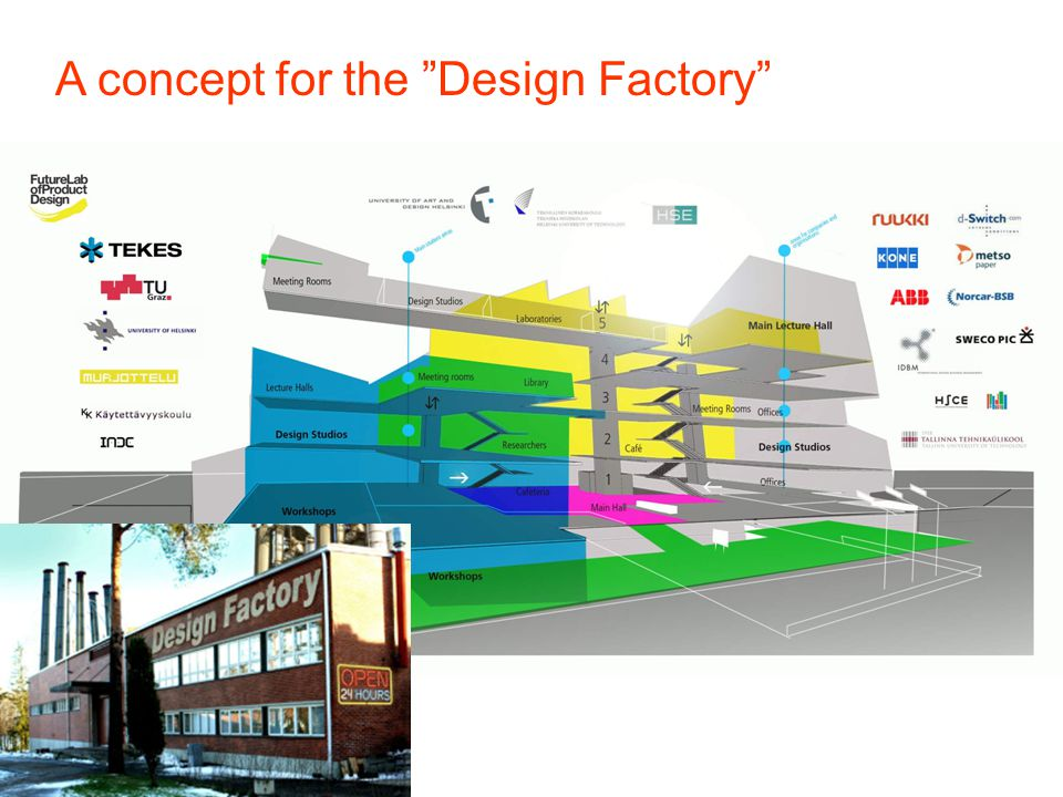 A concept for the Design Factory