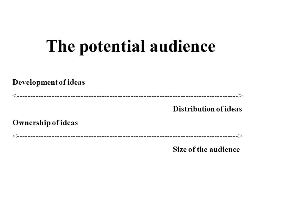 The potential audience Development of ideas Distribution of ideas Ownership of ideas Size of the audience