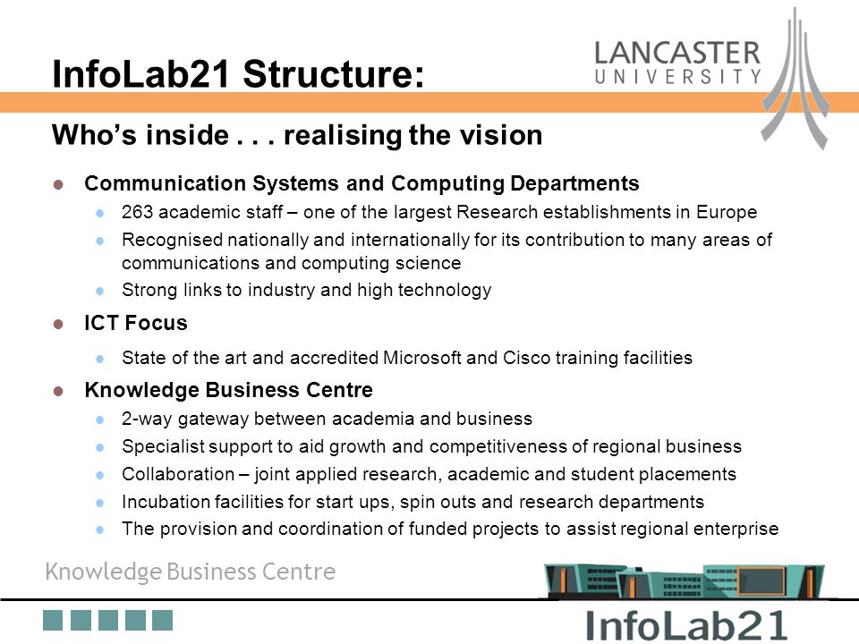 Knowledge Business Centre Overview InfoLab21 Structure: Who's inside...