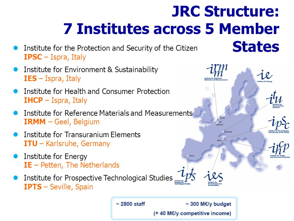 JRC Structure: 7 Institutes across 5 Member States lInstitute for the Protection and Security of the Citizen IPSC – Ispra, Italy lInstitute for Environment & Sustainability IES – Ispra, Italy lInstitute for Health and Consumer Protection IHCP – Ispra, Italy lInstitute for Reference Materials and Measurements IRMM – Geel, Belgium lInstitute for Transuranium Elements ITU – Karlsruhe, Germany lInstitute for Energy IE – Petten, The Netherlands lInstitute for Prospective Technological Studies IPTS – Seville, Spain