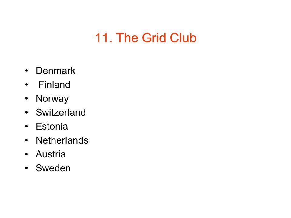 11. The Grid Club Denmark Finland Norway Switzerland Estonia Netherlands Austria Sweden
