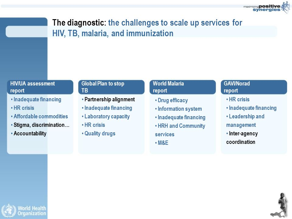 The diagnostic: the challenges to scale up services for HIV, TB, malaria, and immunization HIV/UA assessment report Global Plan to stop TB World Malar