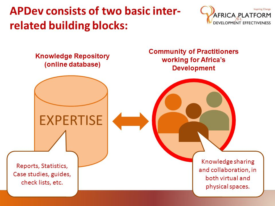 Collaboration and Experience Sharing between Africa's Institutions ● Not a new thing.