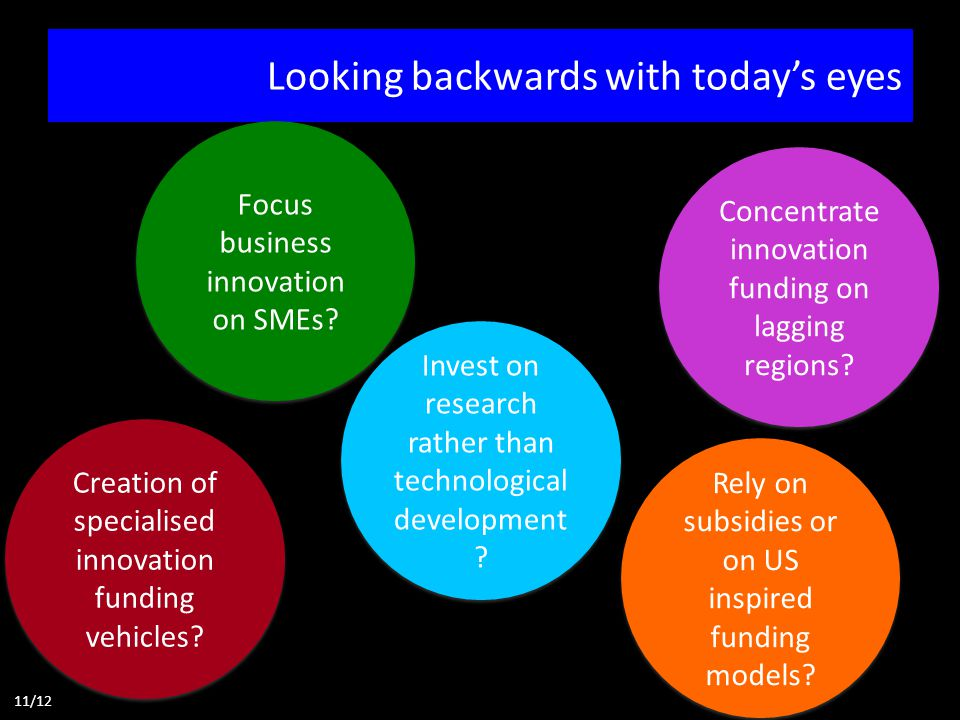 Looking backwards with today's eyes Concentrate innovation funding on lagging regions.