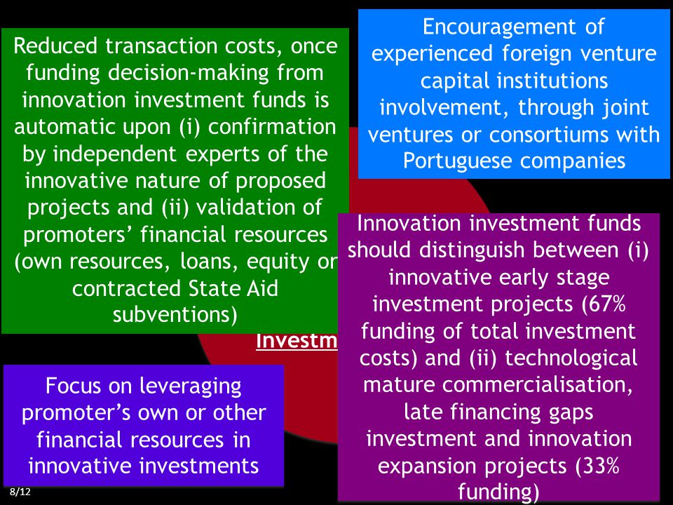 Recommendation 3: Create State and EU co-financed Innovation Investment Funds 8/12 Reduced transaction costs, once funding decision-making from innovation investment funds is automatic upon (i) confirmation by independent experts of the innovative nature of proposed projects and (ii) validation of promoters' financial resources (own resources, loans, equity or contracted State Aid subventions) Focus on leveraging promoter's own or other financial resources in innovative investments Innovation investment funds should distinguish between (i) innovative early stage investment projects (67% funding of total investment costs) and (ii) technological mature commercialisation, late financing gaps investment and innovation expansion projects (33% funding) Encouragement of experienced foreign venture capital institutions involvement, through joint ventures or consortiums with Portuguese companies