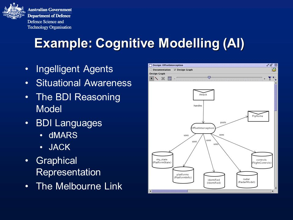 Example: Cognitive Modelling (AI) Ingelligent Agents Situational Awareness The BDI Reasoning Model BDI Languages dMARS JACK Graphical Representation The Melbourne Link