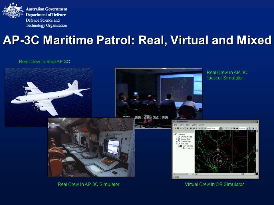 Real Crew in Real AP-3C Real Crew in AP-3C SimulatorVirtual Crew in OR Simulator Real Crew in AP-3C Tactical Simulator AP-3C Maritime Patrol: Real, Virtual and Mixed