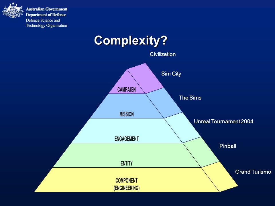 Complexity Sim City The Sims Unreal Tournament 2004 Pinball Civilization Grand Turismo