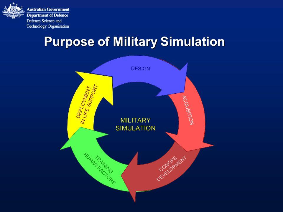 Purpose of Military Simulation
