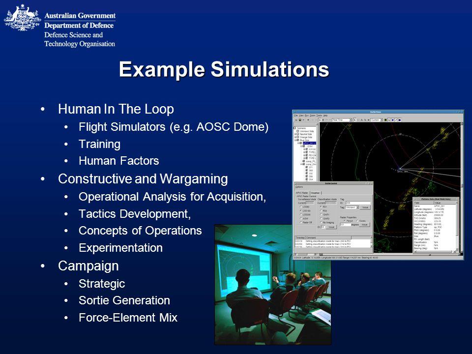 Example Simulations Human In The Loop Flight Simulators (e.g.