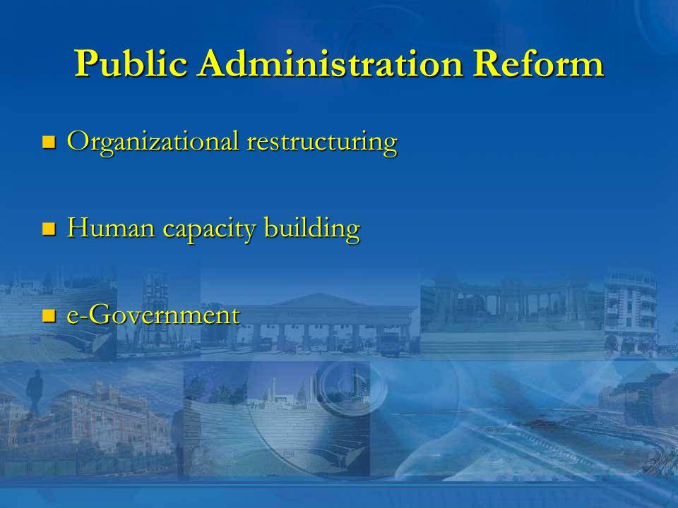 Public Administration Reform Organizational restructuring Organizational restructuring Human capacity building Human capacity building e-Government e-Government