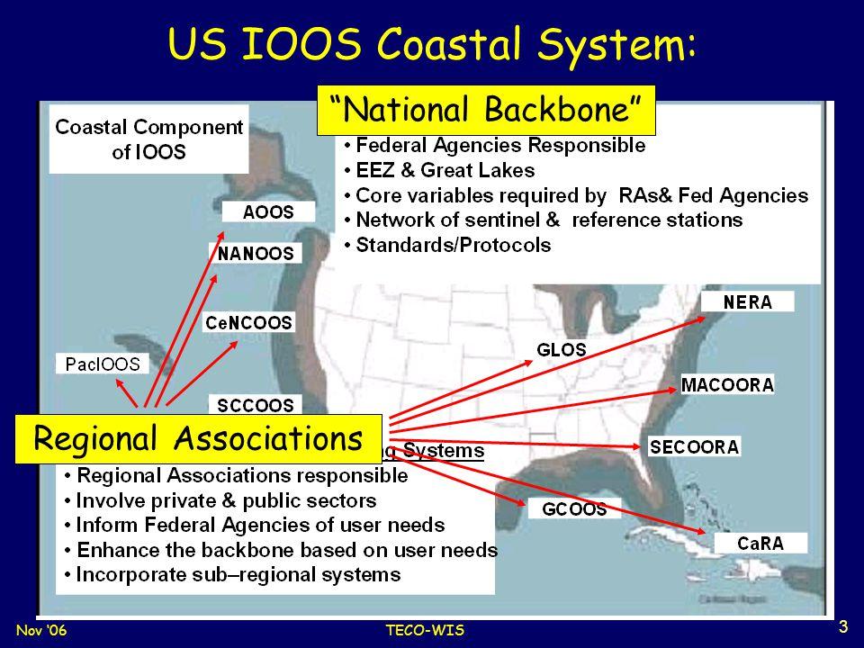 "Nov '06TECO-WIS 3 US IOOS Coastal System: ""National Backbone"" Regional Associations"