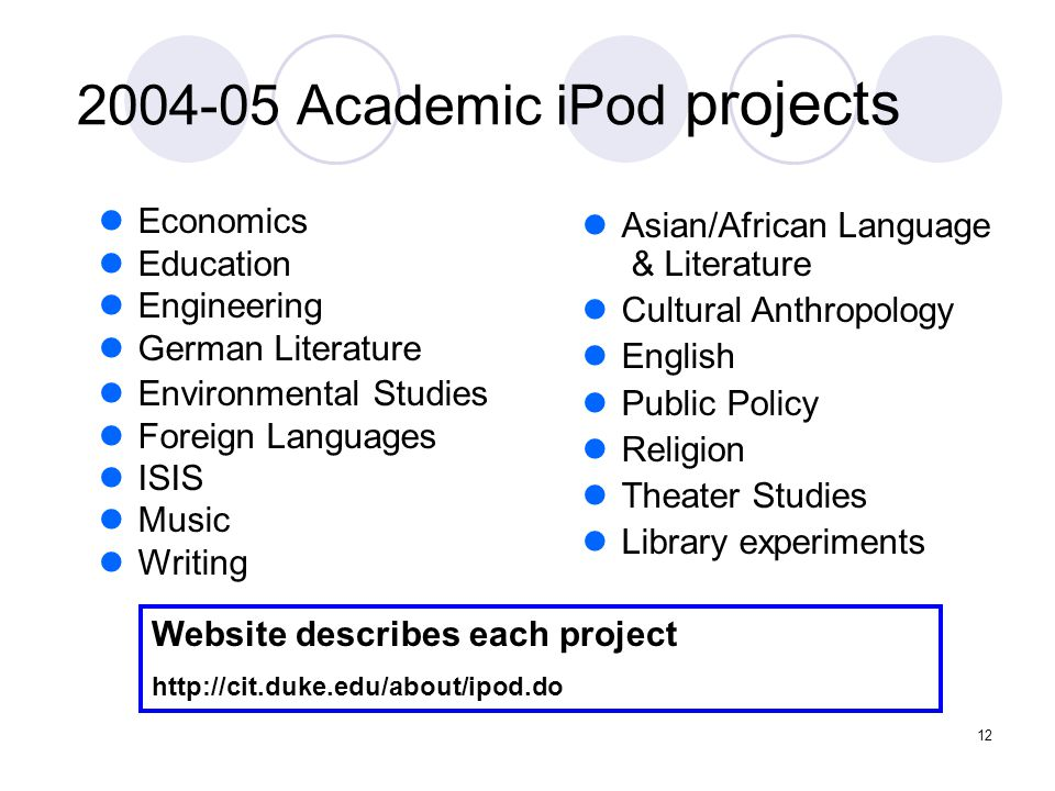 12 2004-05 Academic iPod projects Economics Education Engineering German Literature Environmental Studies Foreign Languages ISIS Music Writing Asian/A