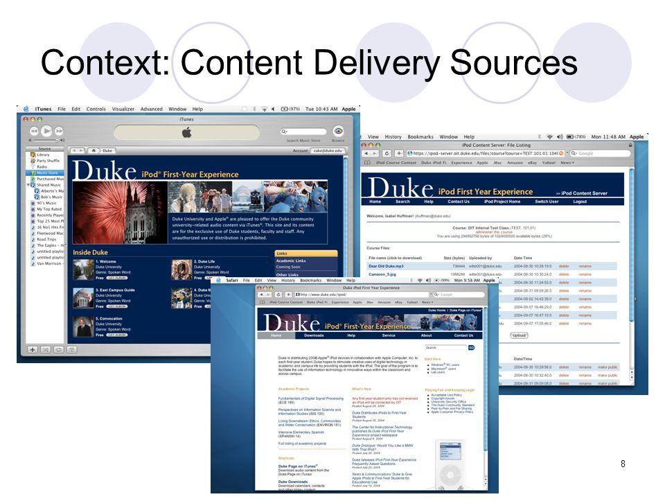8 Context: Content Delivery Sources