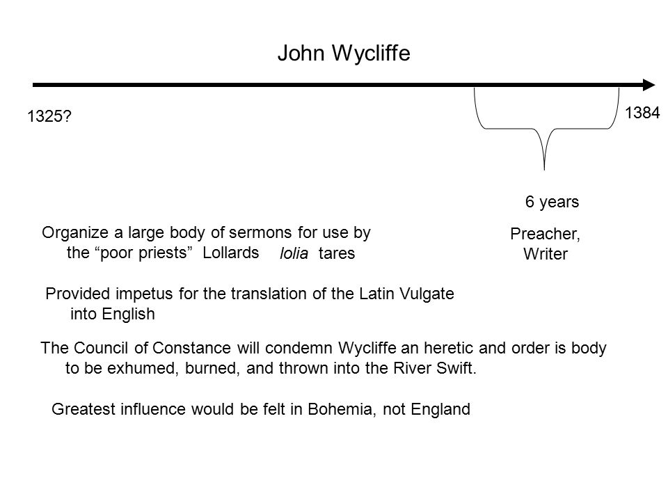 """1325? 1384 John Wycliffe Preacher, Writer 6 years Organize a large body of sermons for use by the """"poor priests"""" Lollards Provided impetus for the tra"""