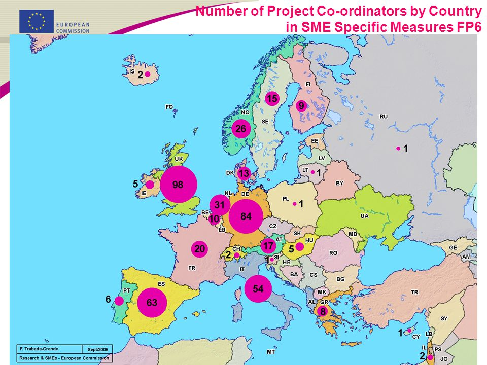 Number of Project Co-ordinators by Country in SME Specific Measures FP6
