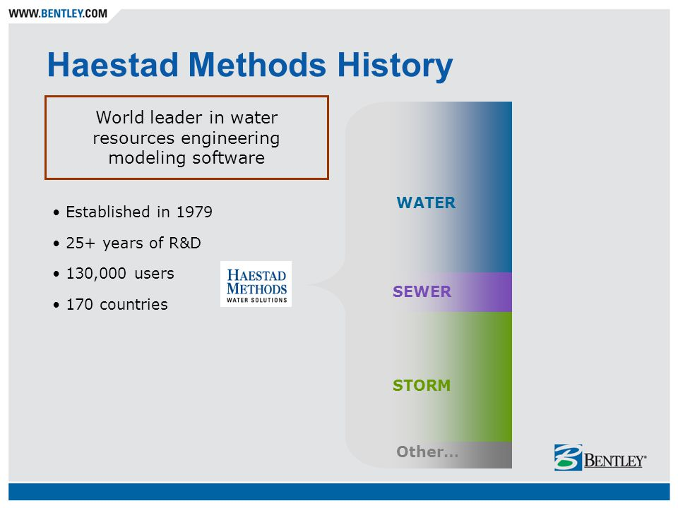 Haestad Methods History Established in 1979 25+ years of R&D 130,000 users 170 countries WATER SEWER STORM Other… World leader in water resources engineering modeling software