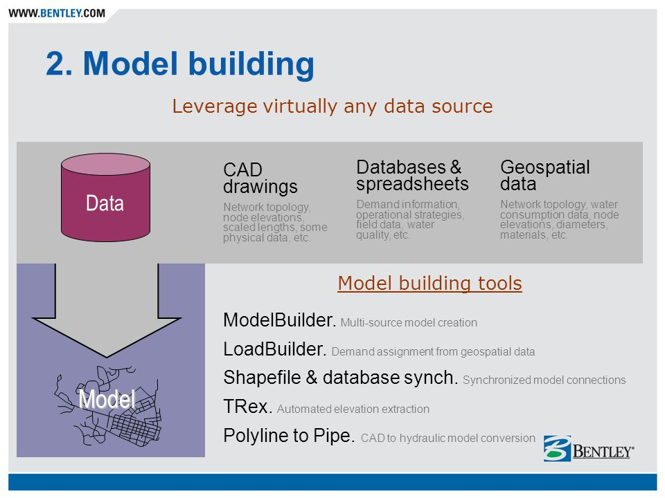 2. Model building Data Databases & spreadsheets Demand information, operational strategies, field data, water quality, etc. CAD drawings Network topol