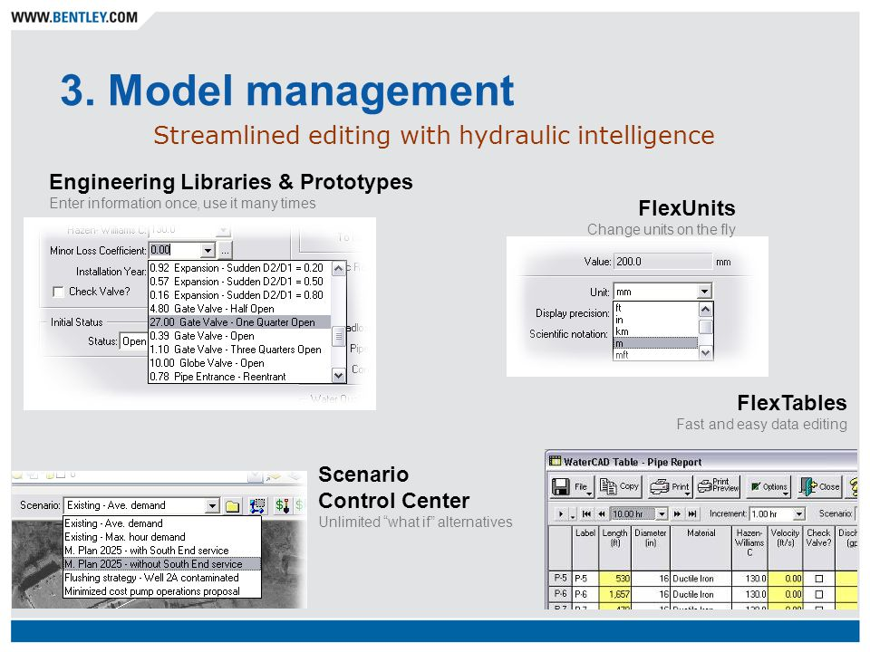 """3. Model management Streamlined editing with hydraulic intelligence FlexTables Fast and easy data editing Scenario Control Center Unlimited """"what if"""""""