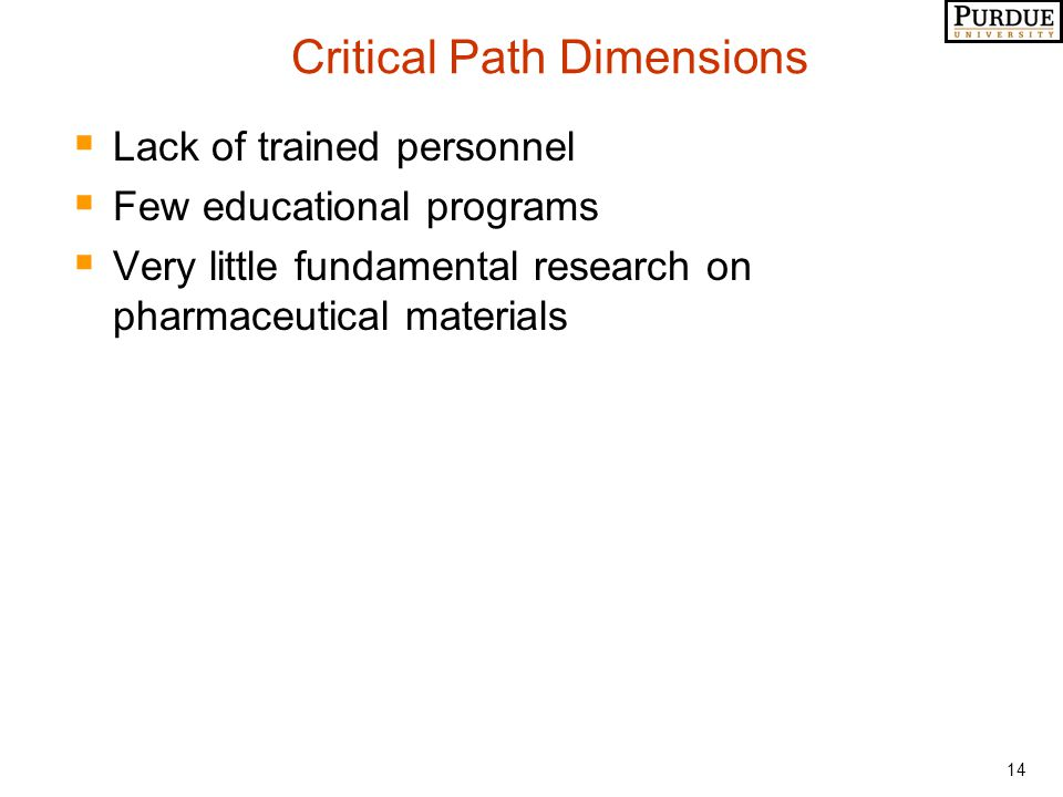 14 Critical Path Dimensions  Lack of trained personnel  Few educational programs  Very little fundamental research on pharmaceutical materials
