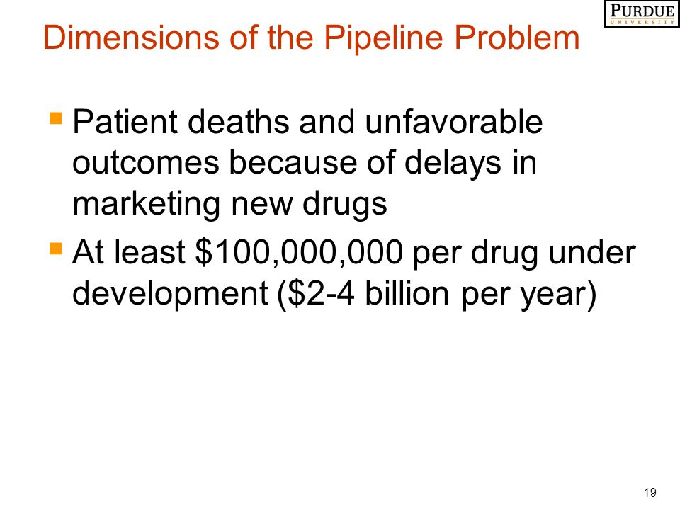 19 Dimensions of the Pipeline Problem  Patient deaths and unfavorable outcomes because of delays in marketing new drugs  At least $100,000,000 per drug under development ($2-4 billion per year)