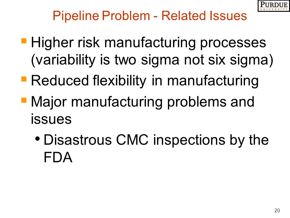 20 Pipeline Problem - Related Issues  Higher risk manufacturing processes (variability is two sigma not six sigma)  Reduced flexibility in manufacturing  Major manufacturing problems and issues Disastrous CMC inspections by the FDA