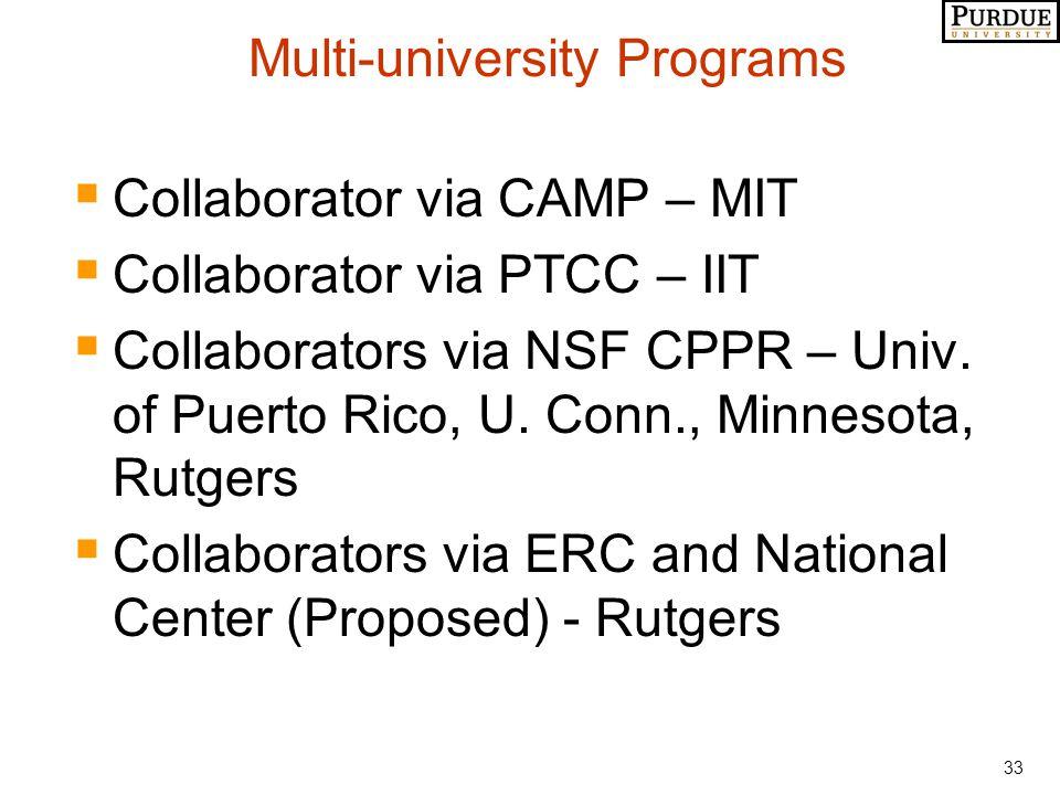 33 Multi-university Programs  Collaborator via CAMP – MIT  Collaborator via PTCC – IIT  Collaborators via NSF CPPR – Univ.