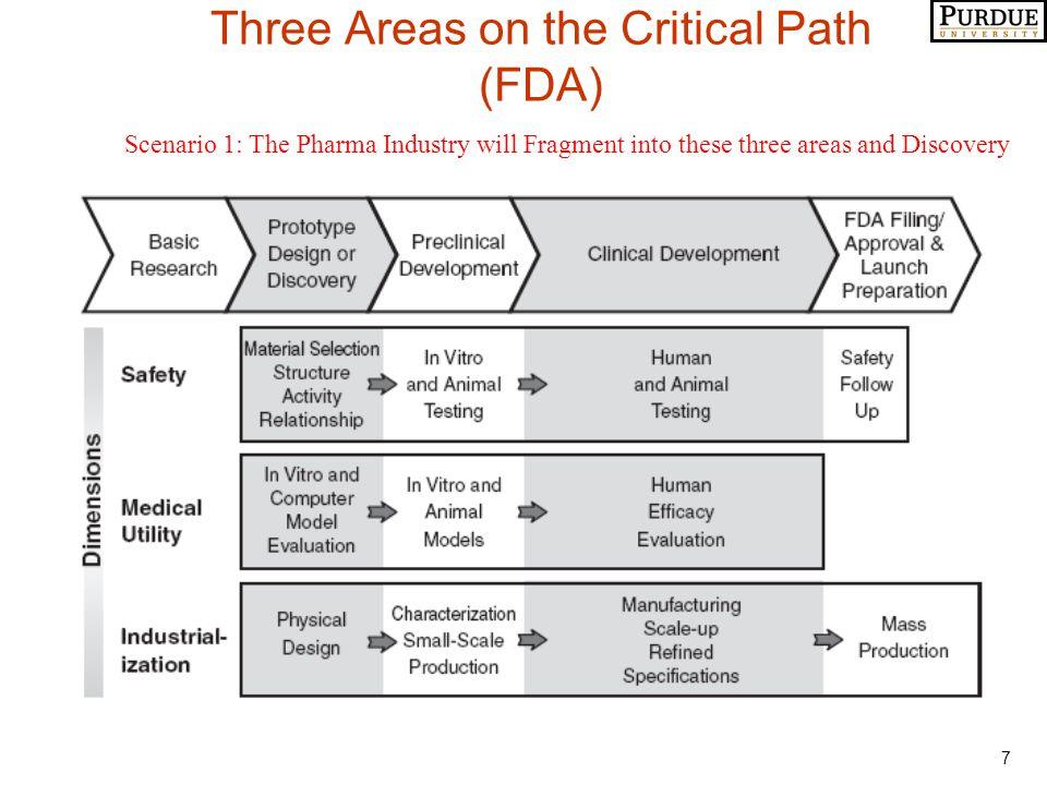 8 Critical Path