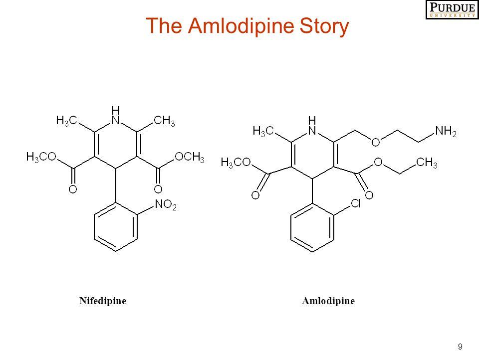 9 The Amlodipine Story Nifedipine Amlodipine
