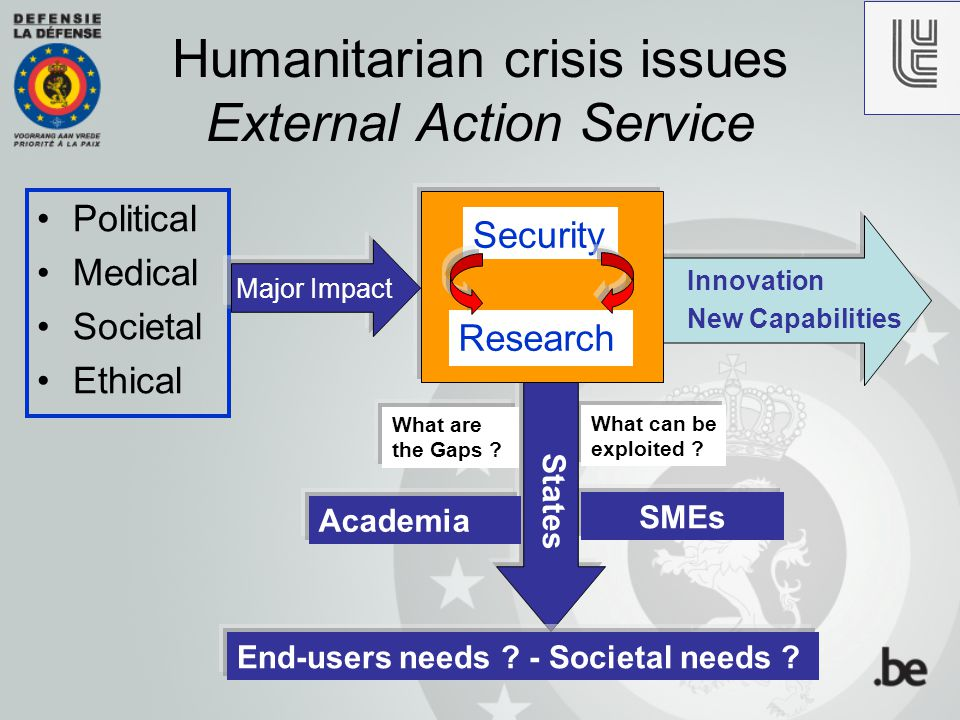 SMEs What can be exploited ? Humanitarian crisis issues External Action Service Political Medical Societal Ethical What are the Gaps ? End-users needs