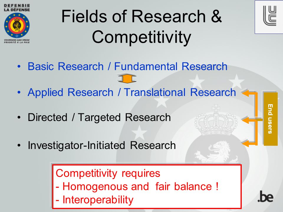 Fields of Research & Competitivity Basic Research / Fundamental Research Applied Research / Translational Research Directed / Targeted Research Invest