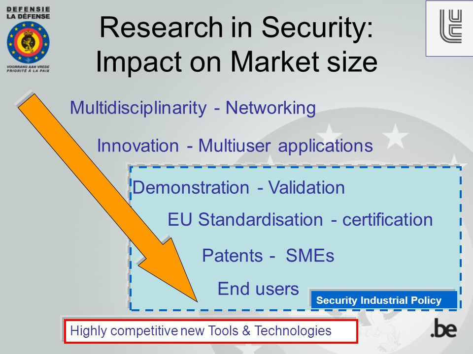 Basic Research From Sec-R&D the applications A top down approach Applied Research SMEs – PPPartnership End users Societal needs Global vision Stategy Stategic continuum (ESRIF, EU2020…) Education & training Intellectual Property Rights