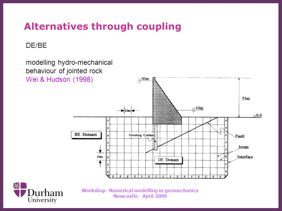 ∂ Workshop- Numerical modelling in geomechanics Newcastle - April 2009 DE/BE modelling hydro-mechanical behaviour of jointed rock Wei & Hudson (1998) Alternatives through coupling